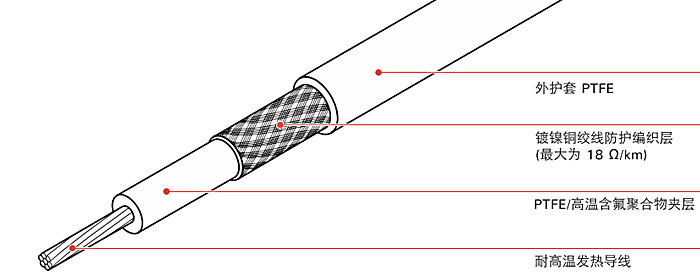xpi伴热线结构图